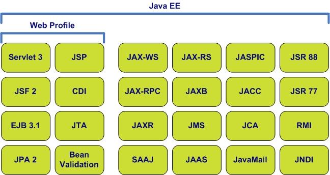 Java.lang.System Class
